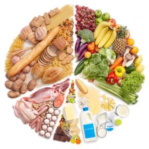 dieta-equilibrada-300×300
